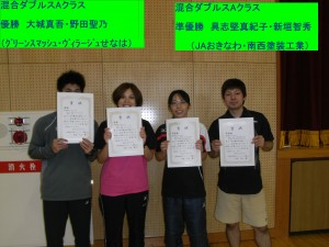 第57回沖縄県実業団ランク別バドミントン選手権大会結果を掲載しました。